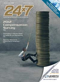 Compensation Survey Hottest Story of the Year