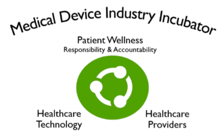 Medical Device Interoperability Incubator Debuts at AAMI 2014