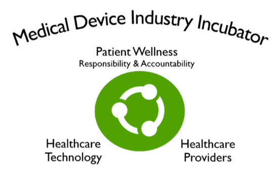 Medical Device Interoperability Incubator Debuts at AAMI 2014