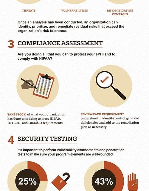 5 Keys to HIPAA Audit Success
