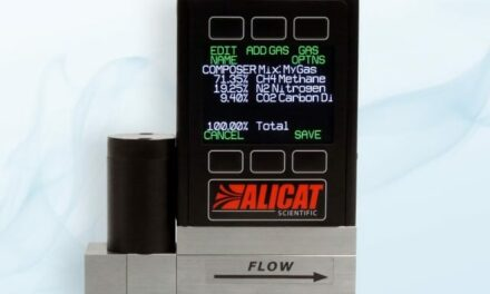 Gas Measurement Module Stores Up to 20 Gas Mixes