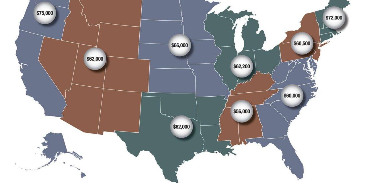 HTM Salary Survey 2014: A Field in Flux