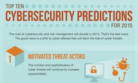 Coalfire: Cost of Cybersecurity and Risk Management To Double in 2015
