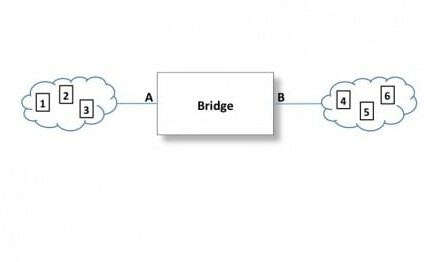 A Main Premise of Network Bridging
