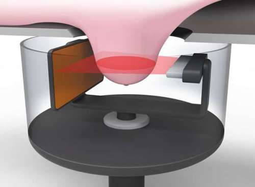 Breast Cancer Screening Prototype Aims to Improve Accuracy, Safety
