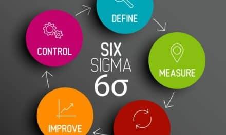 The Six Sigma Way