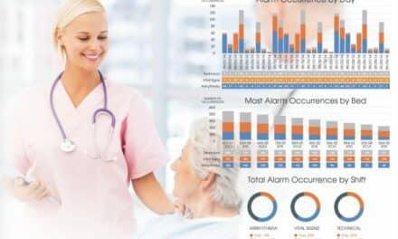 Software System Boosts Hospitals' Alarm Management Efforts