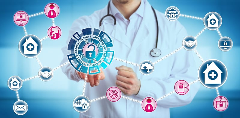 Three Cybersecurity Trends That Have Emerged from the COVID-19 Pandemic