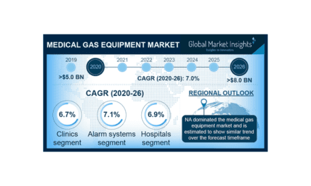 Medical Gas Equipment Market to Reach $8B by 2026