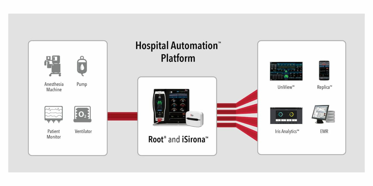 Masimo Launches iSirona Connectivity Hub
