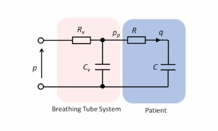 Engineers Share Model for Ventilating Two Patients with One Ventilator