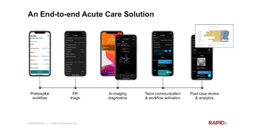 RapidAI Unveils Prehospital Solution to Optimize Cross-Team Workflow