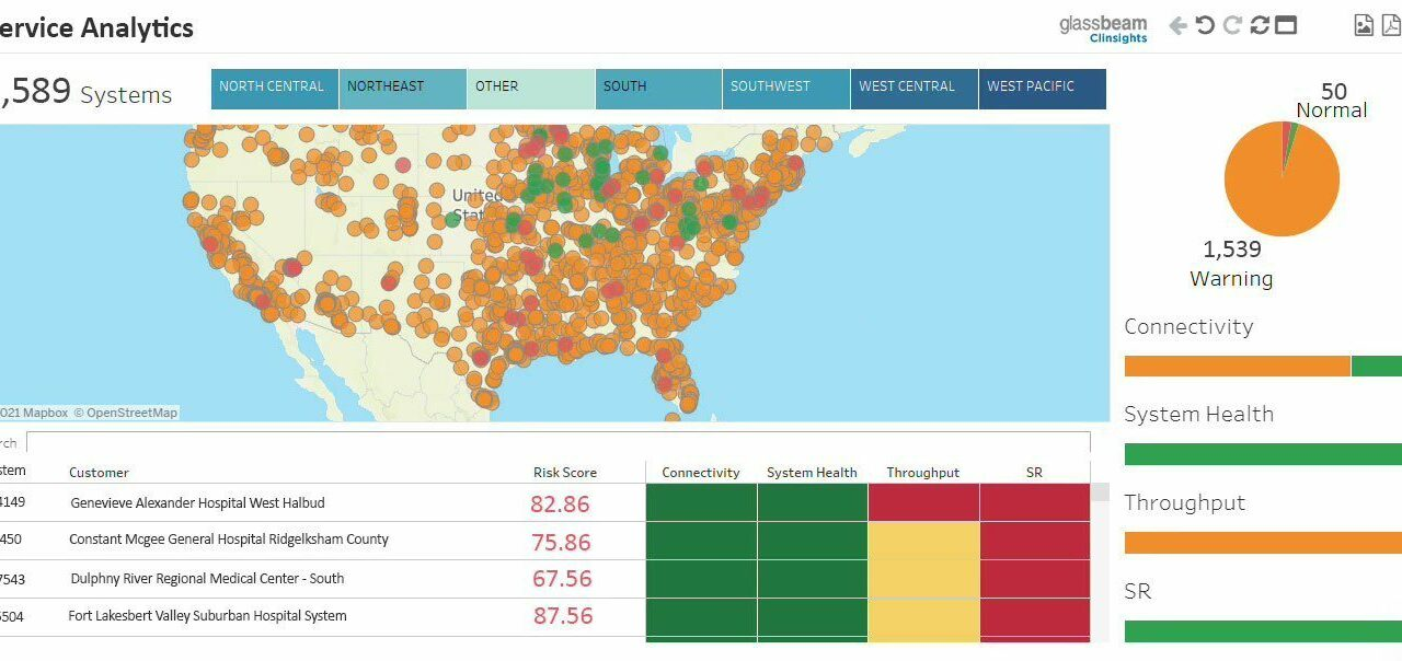 Glassbeam Expands Clinsights 2.0 with Service Analytics Capabilities